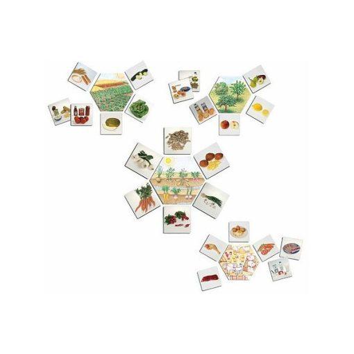 Honnan származnak az ételeink?, Akros, AKR20551